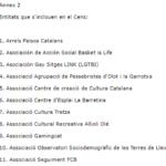 Relación de algunas de las entidades incluidas en el Censo de entidades promotoras de la lengua catalana, entre ellas Seguiment FCB