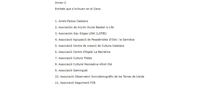 Relació d'algunes de les entitats incloses al Cens d'entitats de foment de la llengua catalana, entre les que hi ha Seguiment FCB